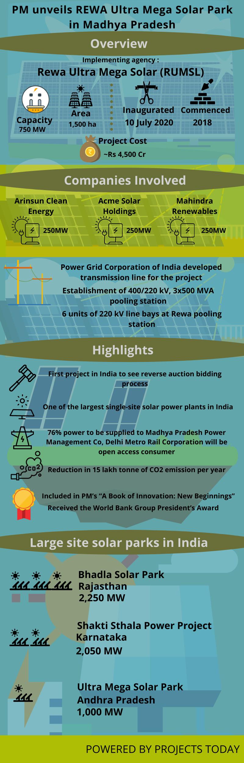 Rewa Solar Power Park